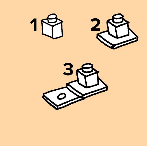 instruerande steg steg  1